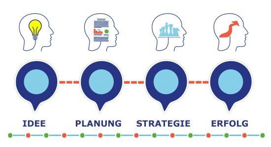 planung_DE